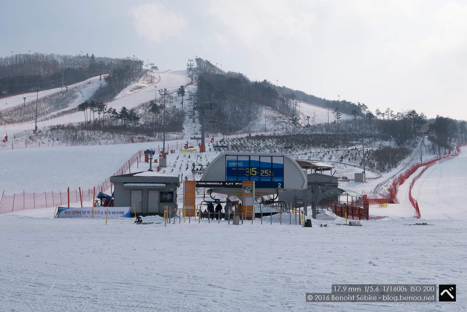 Pyoengchang Olympics